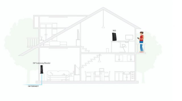 Netgear X6S WiFi Range Extender - Immagine 1