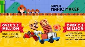 Super Mario Maker a quota 3.5 Milioni nel mondo