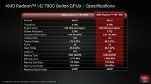 AMD HD 7950 - Immagine 4