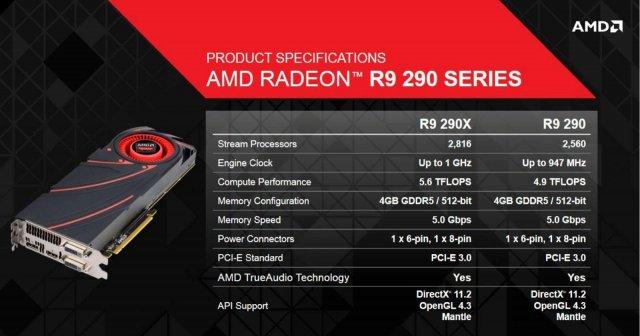 AMD R9 290 - Immagine 2