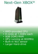 Copertina Xbox Next: ci siamo quasi - Xbox One