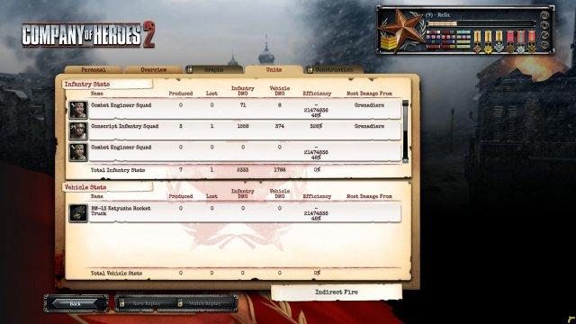 Company of Heroes 2 immagine 79471