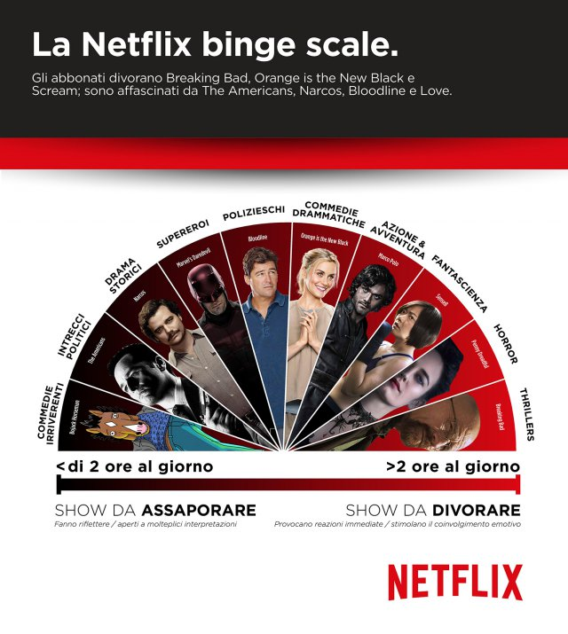 Netflix - Immagine 185727